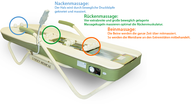vigen-medical-massagelieger-power-vital-point